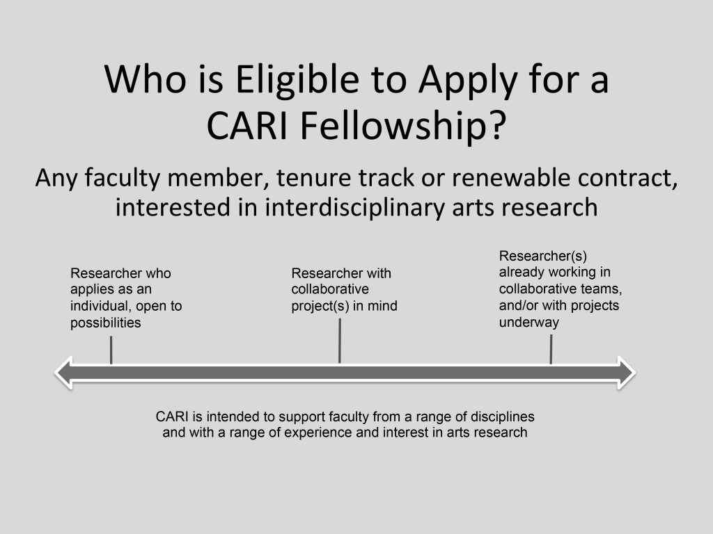 Any faculty member, tenure track or renewable contract interested in interdisciplinary arts research is eligible to apply for a CARI Fellowship